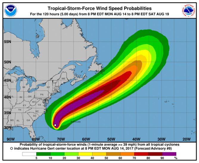 Prognoza prędkości wiatru (NOAA)