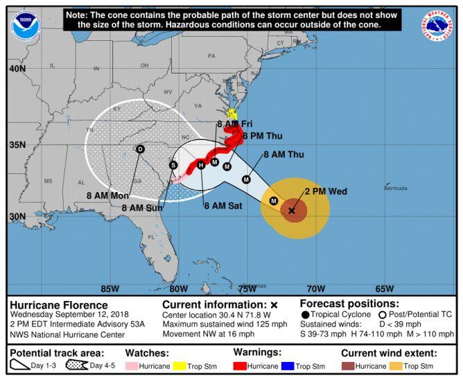 Prognozowana trasa przejścia huraganu Florence - środa godzina 20.00 (NOAA)